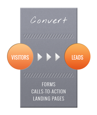 Convert Traffic to Leads